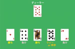 カジノ_ウォー
